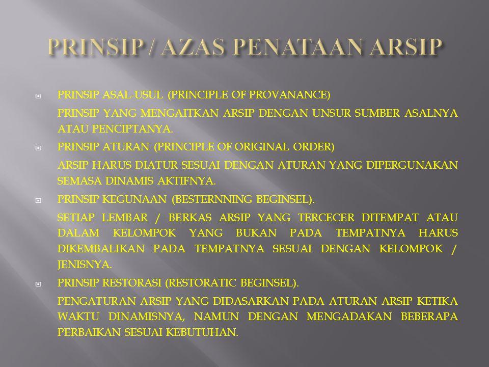  PRINSIP ASAL-USUL (PRINCIPLE OF PROVANANCE) PRINSIP YANG MENGAITKAN ARSIP DENGAN UNSUR SUMBER ASALNYA ATAU PENCIPTANYA.