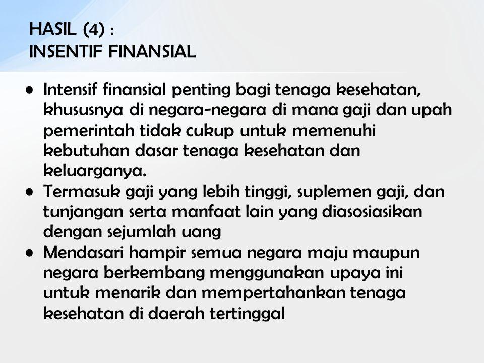 HASIL (4) : INSENTIF FINANSIAL Intensif finansial penting bagi tenaga kesehatan, khususnya di negara-negara di mana gaji dan upah pemerintah tidak cuk