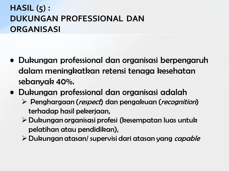 HASIL (5) : DUKUNGAN PROFESSIONAL DAN ORGANISASI Dukungan professional dan organisasi berpengaruh dalam meningkatkan retensi tenaga kesehatan sebanyak