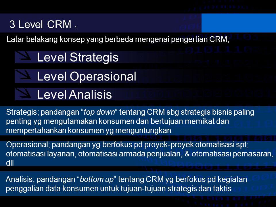 3 Level CRM 4 3 Level CRM 4 Latar belakang konsep yang berbeda mengenai pengertian CRM; Strategis; pandangan top down tentang CRM sbg strategis bisnis paling penting yg mengutamakan konsumen dan bertujuan memikat dan mempertahankan konsumen yg menguntungkan Level Strategis Level Operasional Level Analisis Operasional; pandangan yg berfokus pd proyek-proyek otomatisasi spt; otomatisasi layanan, otomatisasi armada penjualan, & otomatisasi pemasaran, dll Analisis; pandangan bottom up tentang CRM yg berfokus pd kegiatan penggalian data konsumen untuk tujuan-tujuan strategis dan taktis