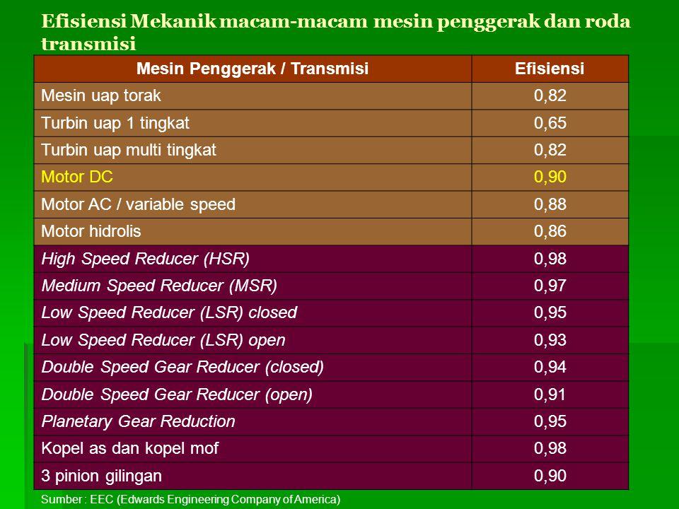Efisiensi Mekanik macam-macam mesin penggerak dan roda transmisi Mesin Penggerak / TransmisiEfisiensi Mesin uap torak0,82 Turbin uap 1 tingkat0,65 Tur