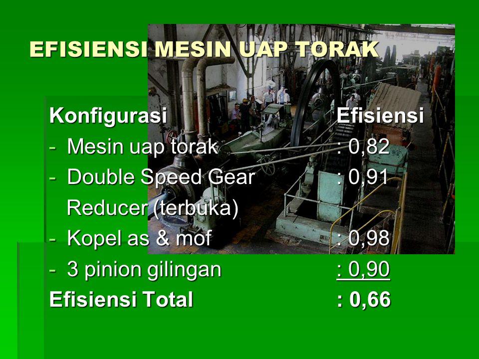 EFISIENSI MESIN UAP TORAK KonfigurasiEfisiensi -Mesin uap torak: 0,82 -Double Speed Gear : 0,91 Reducer (terbuka) Reducer (terbuka) -Kopel as & mof: 0