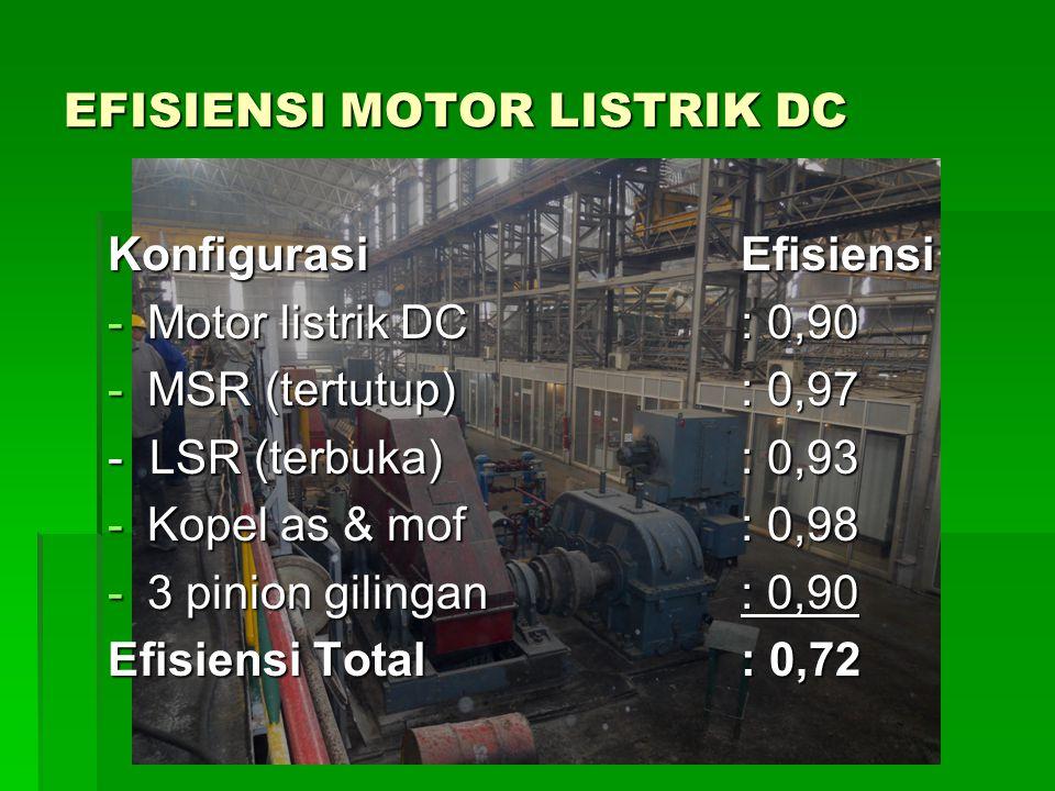EFISIENSI MOTOR LISTRIK DC KonfigurasiEfisiensi -Motor listrik DC: 0,90 -MSR (tertutup) : 0,97 - LSR (terbuka): 0,93 -Kopel as & mof: 0,98 -3 pinion g