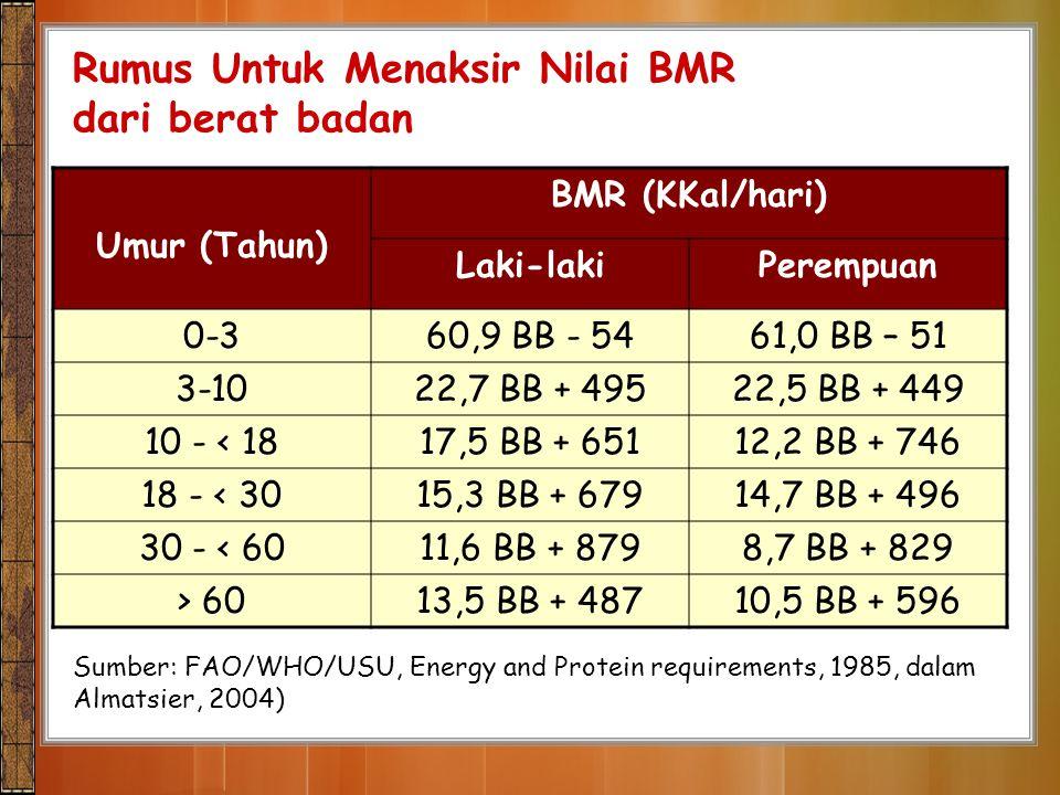 Rumus Untuk Menaksir Nilai BMR dari berat badan Umur (Tahun) BMR (KKal/hari) Laki-lakiPerempuan 0-360,9 BB - 5461,0 BB – 51 3-1022,7 BB + 49522,5 BB +