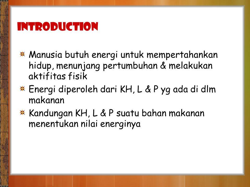 Angka Kecukupan Gizi (AKG) Energi menurut Widyakarya Nasional Pangan & Gizi (2004) adalah sbb (dlm satuan Kkal) AnakPriaWanitaBumil / Busui 0-6 bl55010-12 th2050 Bm TM 1+180 7-12 bl65013-15 th24002350Bm Tm2+300 1-3 th100016-18 th26002200Bm Tm 3+300 4-6 th155019-29 th25501900 Bs 6bln ke1+500 7-9 th180030-49 th23501800 50-64 th22501750Bs 6bln ke2+550 60+ th20501600 Kebutuhan Energi –CONT'D