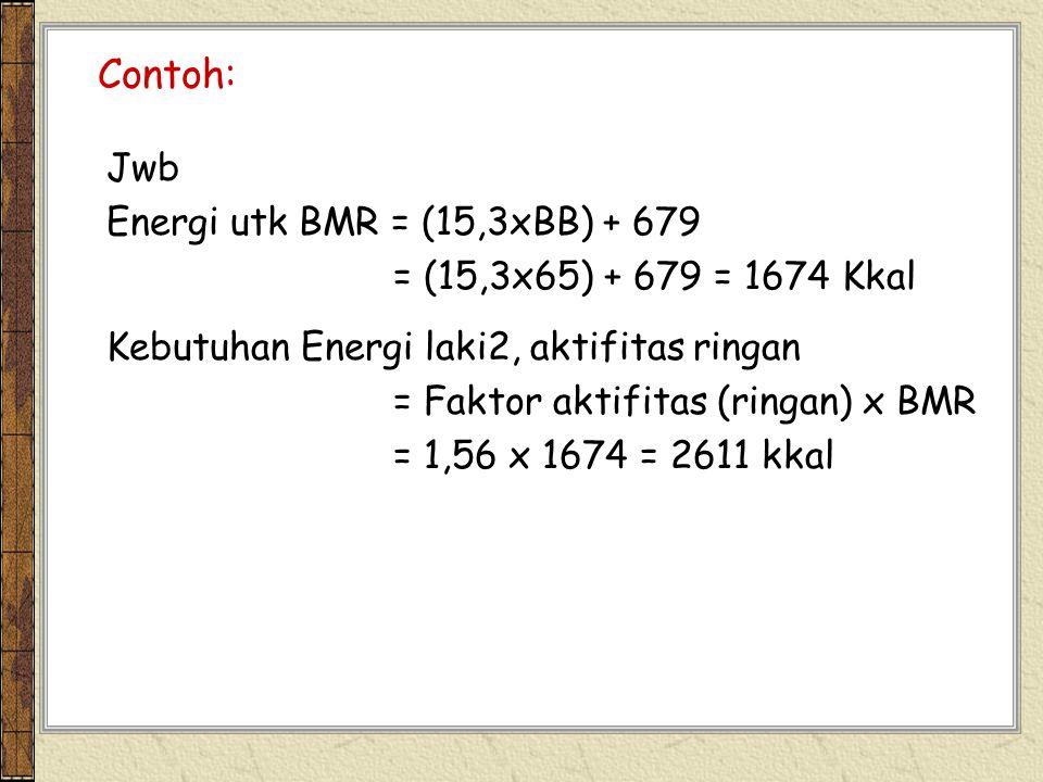Contoh: Jwb Energi utk BMR = (15,3xBB) + 679 = (15,3x65) + 679 = 1674 Kkal Kebutuhan Energi laki2, aktifitas ringan = Faktor aktifitas (ringan) x BMR