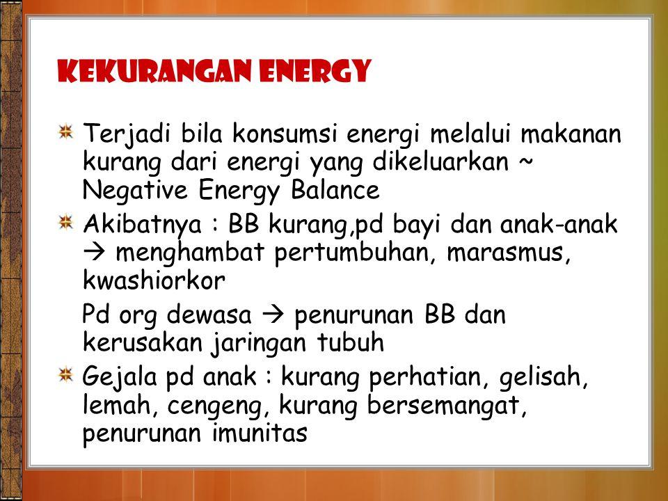 Terjadi bila konsumsi energi melalui makanan kurang dari energi yang dikeluarkan ~ Negative Energy Balance Akibatnya : BB kurang,pd bayi dan anak-anak