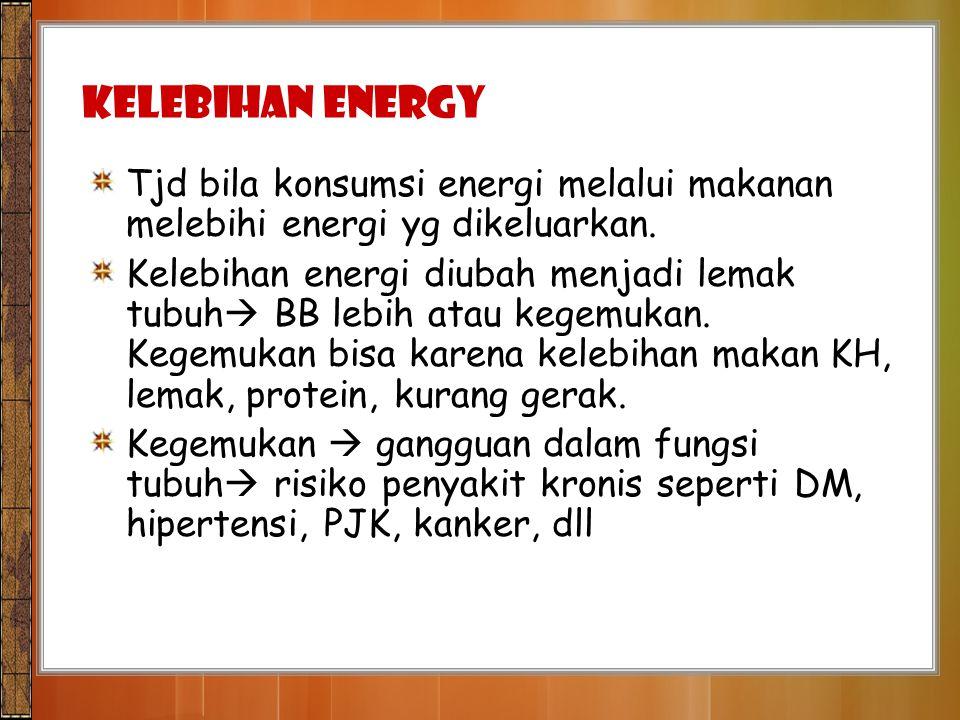 Tjd bila konsumsi energi melalui makanan melebihi energi yg dikeluarkan. Kelebihan energi diubah menjadi lemak tubuh  BB lebih atau kegemukan. Kegemu