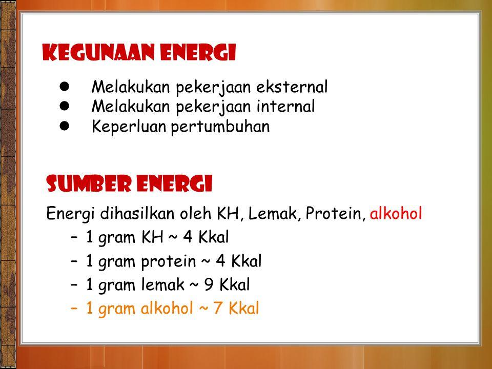 Menilai berat badan ideal Dg Body Mass Index (BMI) atau Indeks Massa Tubuh (IMT) BMI = BB dlm kg/(TBxTB) dlm meter Kategori BMI Kurus (tk berat) : < 17,0 Kurus (tk ringan) : 17.0 – 18.5 Normal : > 18.5 – 25.0 Gemuk (tk ringan): > 25.0 – 27.0 Gemuk (tk berat): > 27.0