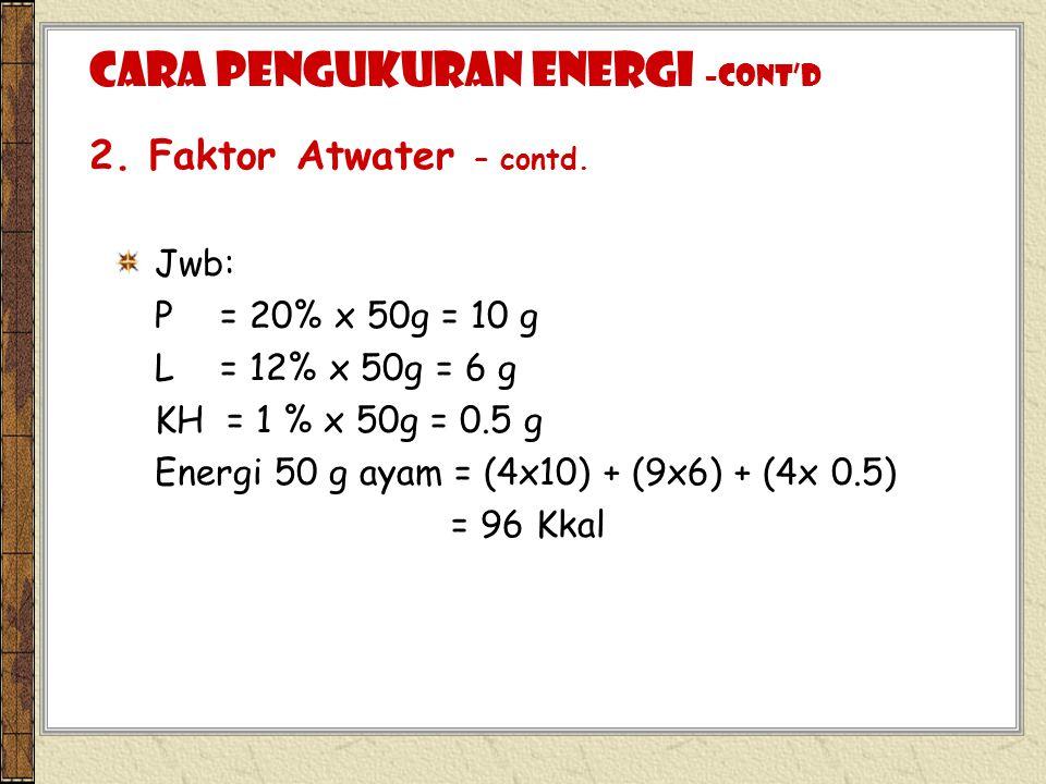 Contoh: Jwb Energi utk BMR = (15,3xBB) + 679 = (15,3x65) + 679 = 1674 Kkal Kebutuhan Energi laki2, aktifitas ringan = Faktor aktifitas (ringan) x BMR = 1,56 x 1674 = 2611 kkal