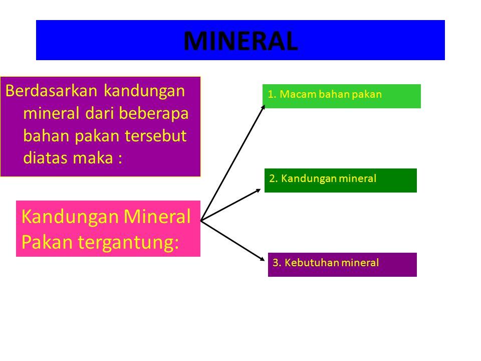 Berdasarkan kandungan mineral dari beberapa bahan pakan tersebut diatas maka : MINERAL 1.