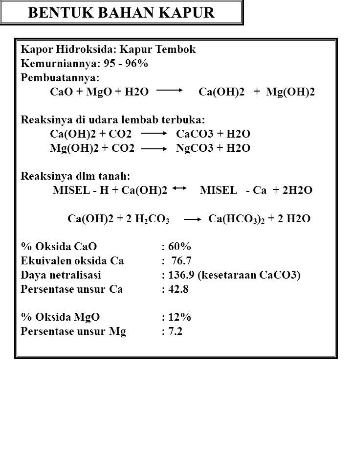 BENTUK BAHAN KAPUR Kapor Karbonat : Kapur Kalsit = CaCO3 Kapur Dolomitik = CaMg(CO3)2 Dolomit= MgCO3 Kemurniannya : 75 - 99% Pembuatannya: Batuan CaCO3 digiling Kapur giling Reaksinya dlm tanah: MISEL - H + CaCO3 MISEL - Ca + H2O + CO2 Oksida CaO = 44.8%; MgO = 6.70% Ekuivalen oksida Ca: 54.10 Daya netralisasi : 96.6 (kesetaraan CaCO3) Persentase unsur Ca = 32; Mg = 4.03 Karbonat: CaCO3 = 80%; MgCO3 = 14% Total = 94%