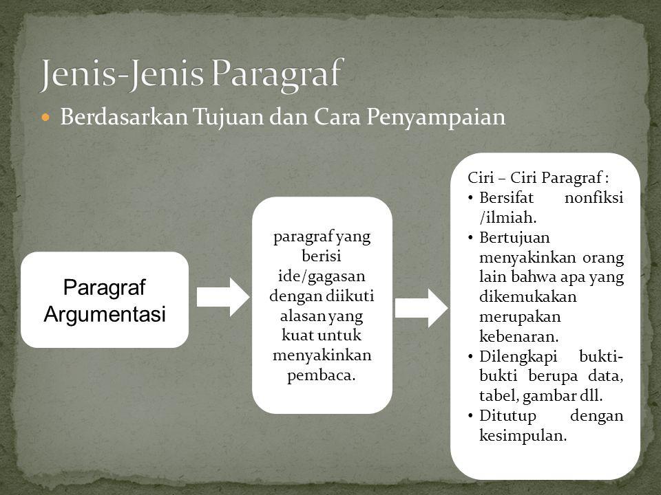 Berdasarkan Tujuan dan Cara Penyampaian Paragraf Argumentasi paragraf yang berisi ide/gagasan dengan diikuti alasan yang kuat untuk menyakinkan pembac