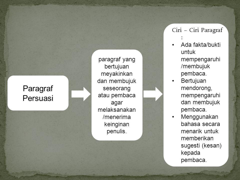 Ciri – Ciri Paragraf : Ada fakta/bukti untuk mempengaruhi /membujuk pembaca. Bertujuan mendorong, mempengaruhi dan membujuk pembaca. Menggunakan bahas