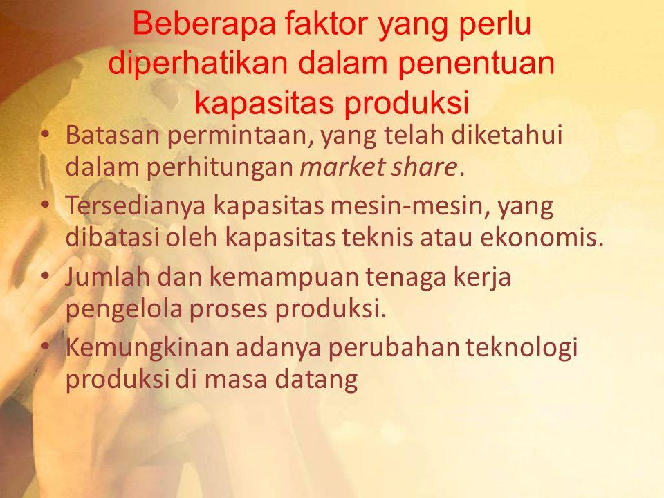 Beberapa faktor yang perlu diperhatikan dalam penentuan kapasitas produksi Batasan permintaan, yang telah diketahui dalam perhitungan market share. Te
