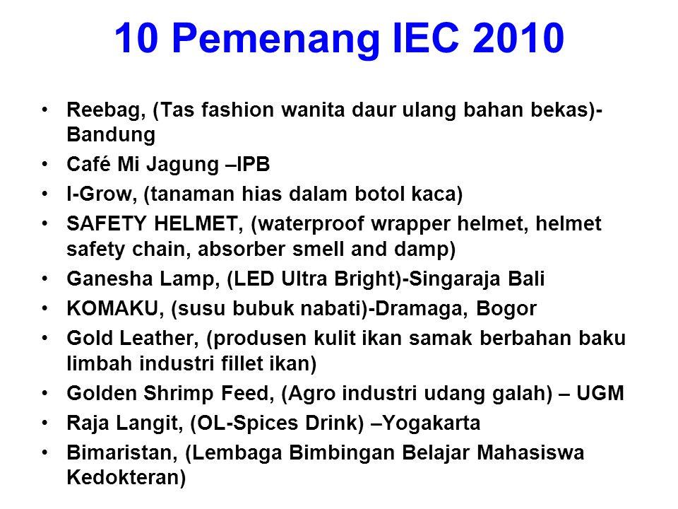 10 Pemenang IEC 2010 Reebag, (Tas fashion wanita daur ulang bahan bekas)- Bandung Café Mi Jagung –IPB I-Grow, (tanaman hias dalam botol kaca) SAFETY H