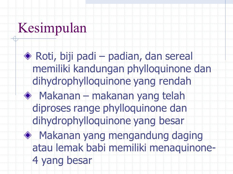 Kesimpulan Roti, biji padi – padian, dan sereal memiliki kandungan phylloquinone dan dihydrophylloquinone yang rendah Makanan – makanan yang telah diproses range phylloquinone dan dihydrophylloquinone yang besar Makanan yang mengandung daging atau lemak babi memiliki menaquinone- 4 yang besar