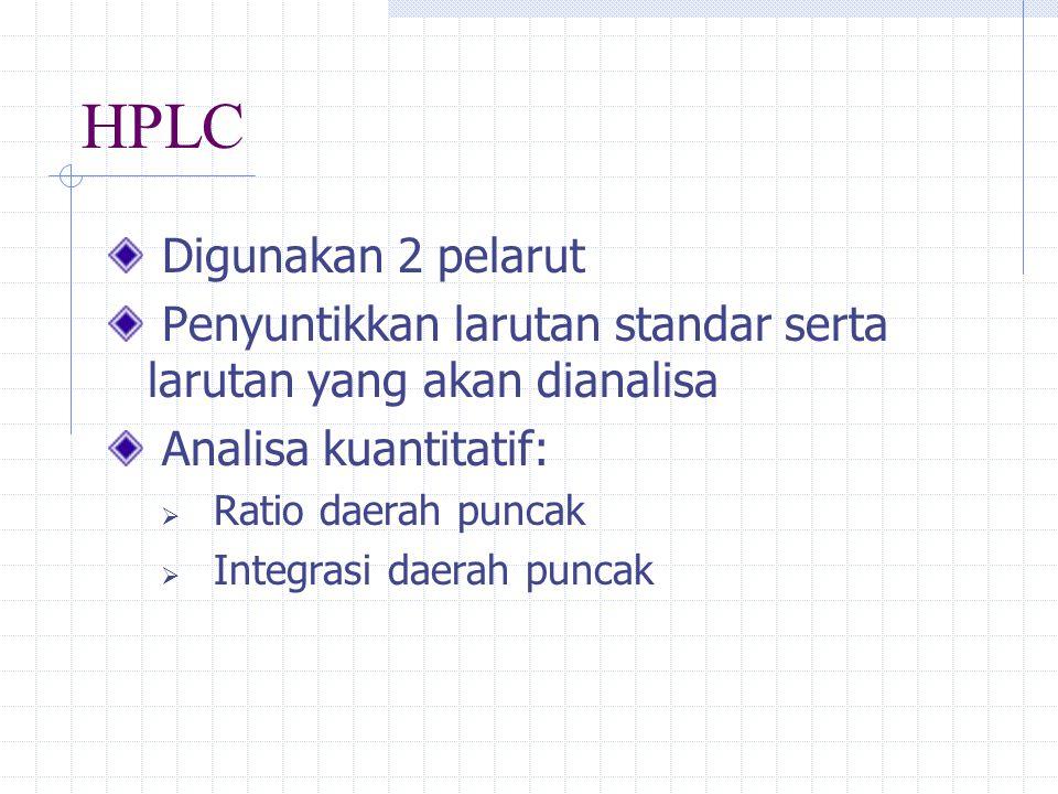 HPLC Digunakan 2 pelarut Penyuntikkan larutan standar serta larutan yang akan dianalisa Analisa kuantitatif:  Ratio daerah puncak  Integrasi daerah puncak