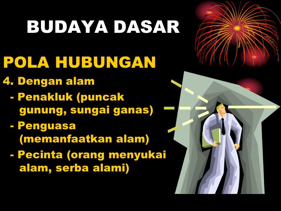 BUDAYA DASAR POLA HUBUNGAN 4.