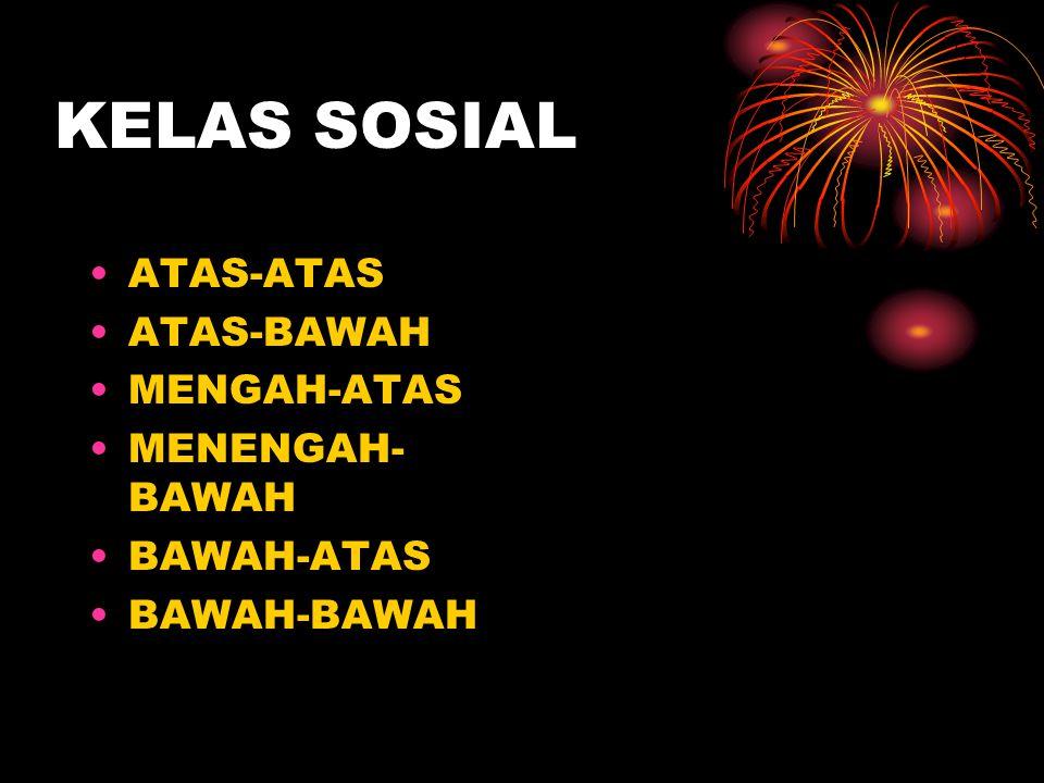 KELAS SOSIAL ATAS-ATAS ATAS-BAWAH MENGAH-ATAS MENENGAH- BAWAH BAWAH-ATAS BAWAH-BAWAH