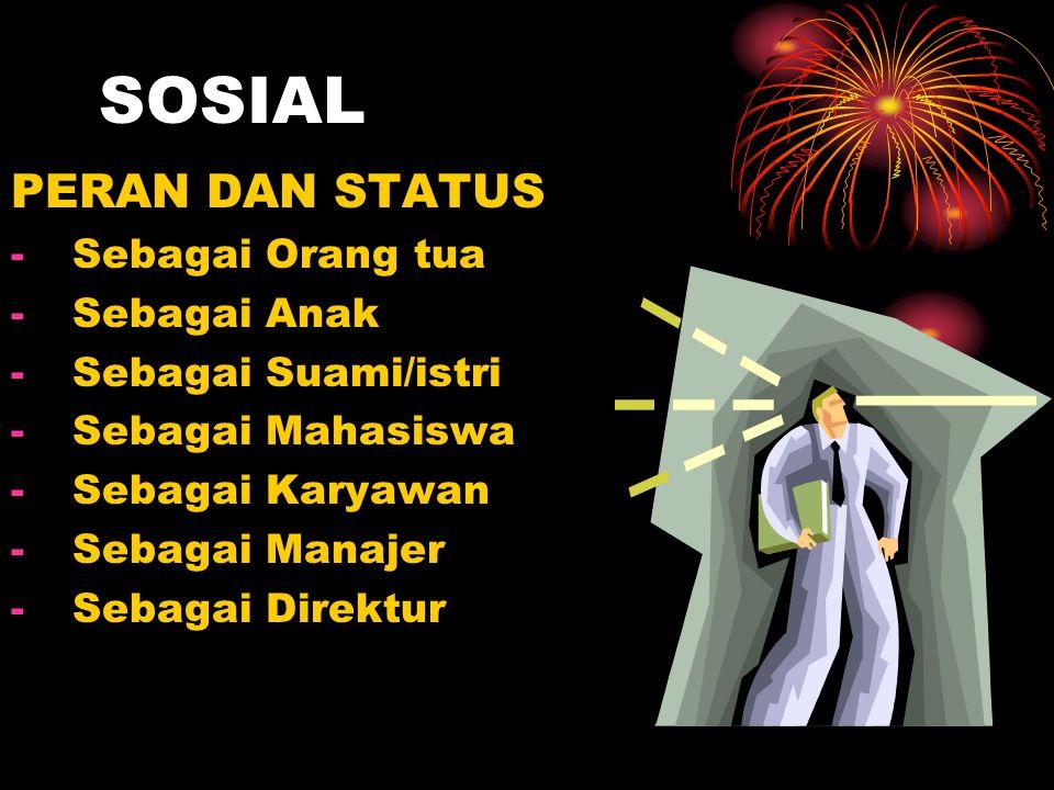 SOSIAL PERAN DAN STATUS -Sebagai Orang tua -Sebagai Anak -Sebagai Suami/istri -Sebagai Mahasiswa -Sebagai Karyawan -Sebagai Manajer -Sebagai Direktur