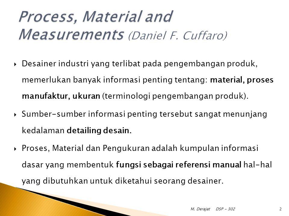  Desainer industri yang terlibat pada pengembangan produk, memerlukan banyak informasi penting tentang: material, proses manufaktur, ukuran (terminol