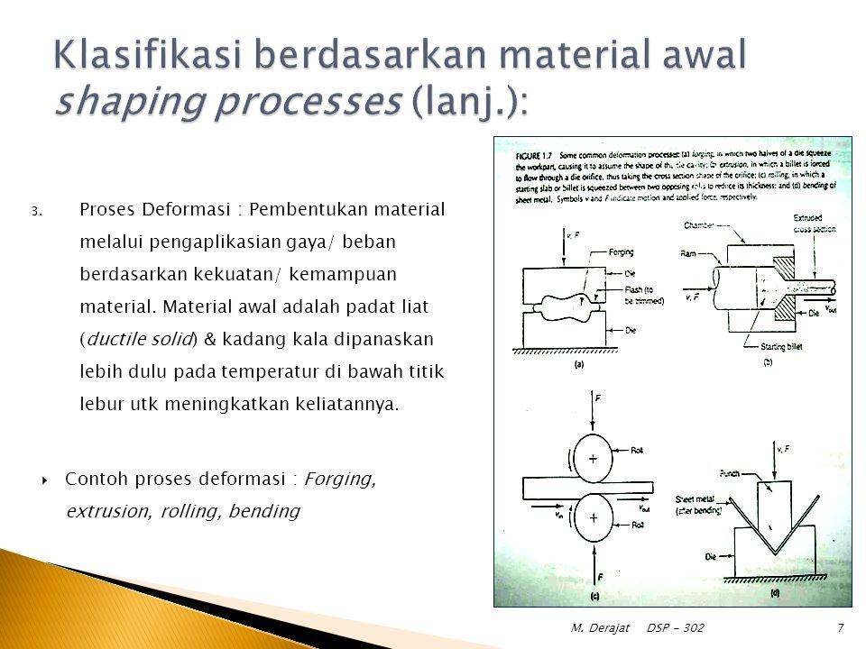 3. Proses Deformasi : Pembentukan material melalui pengaplikasian gaya/ beban berdasarkan kekuatan/ kemampuan material. Material awal adalah padat lia