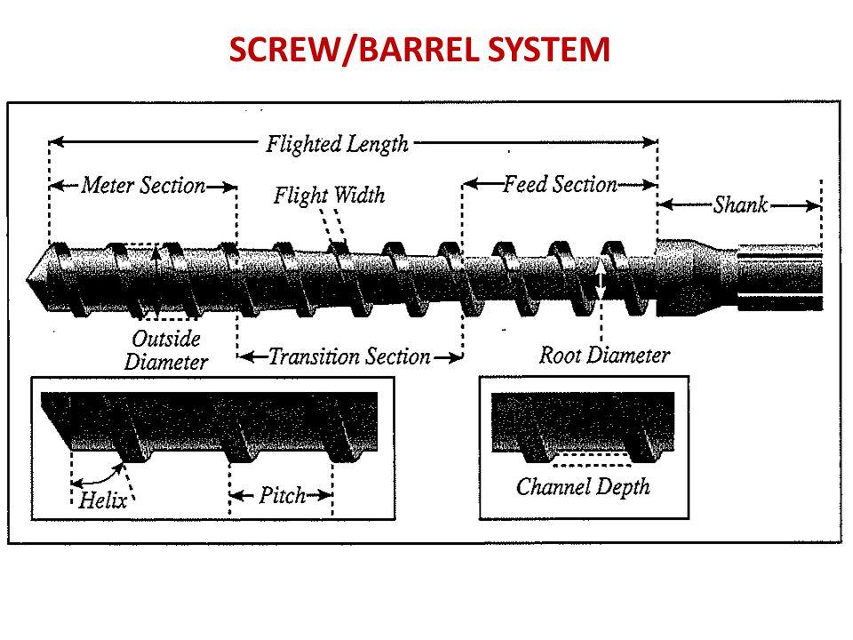 SCREW/BARREL SYSTEM