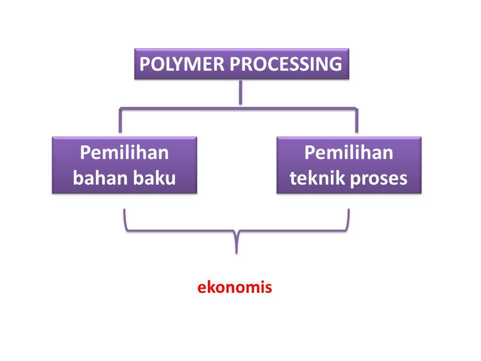 POLYMER PROCESSING Pemilihan bahan baku Pemilihan teknik proses ekonomis