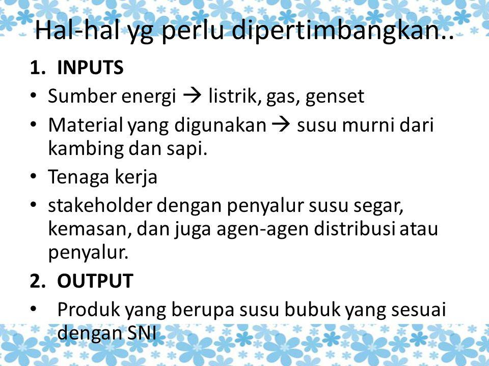 Hal-hal yg perlu dipertimbangkan.. 1.INPUTS Sumber energi  listrik, gas, genset Material yang digunakan  susu murni dari kambing dan sapi. Tenaga ke