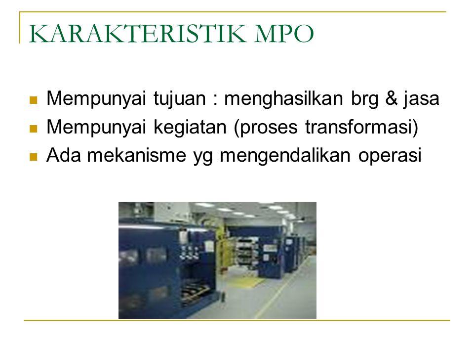 KARAKTERISTIK MPO Mempunyai tujuan : menghasilkan brg & jasa Mempunyai kegiatan (proses transformasi) Ada mekanisme yg mengendalikan operasi