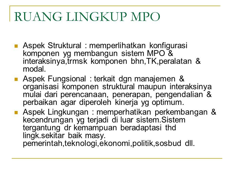 RUANG LINGKUP MPO Aspek Struktural : memperlihatkan konfigurasi komponen yg membangun sistem MPO & interaksinya,trmsk komponen bhn,TK,peralatan & modal.