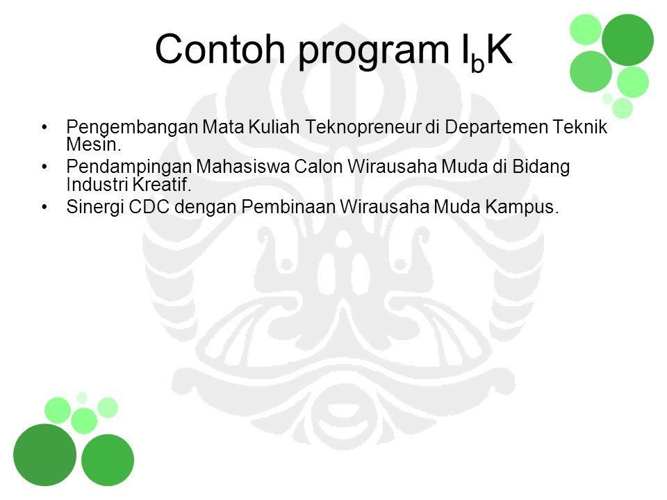 Kriteria Penilaian I b IKK Aspek yang dinilaiBobot 1.Analisis Situasi Survei Pasar (Kompetitor, Keunikan/ keunggulan Produk, Konsumen) 10 2.