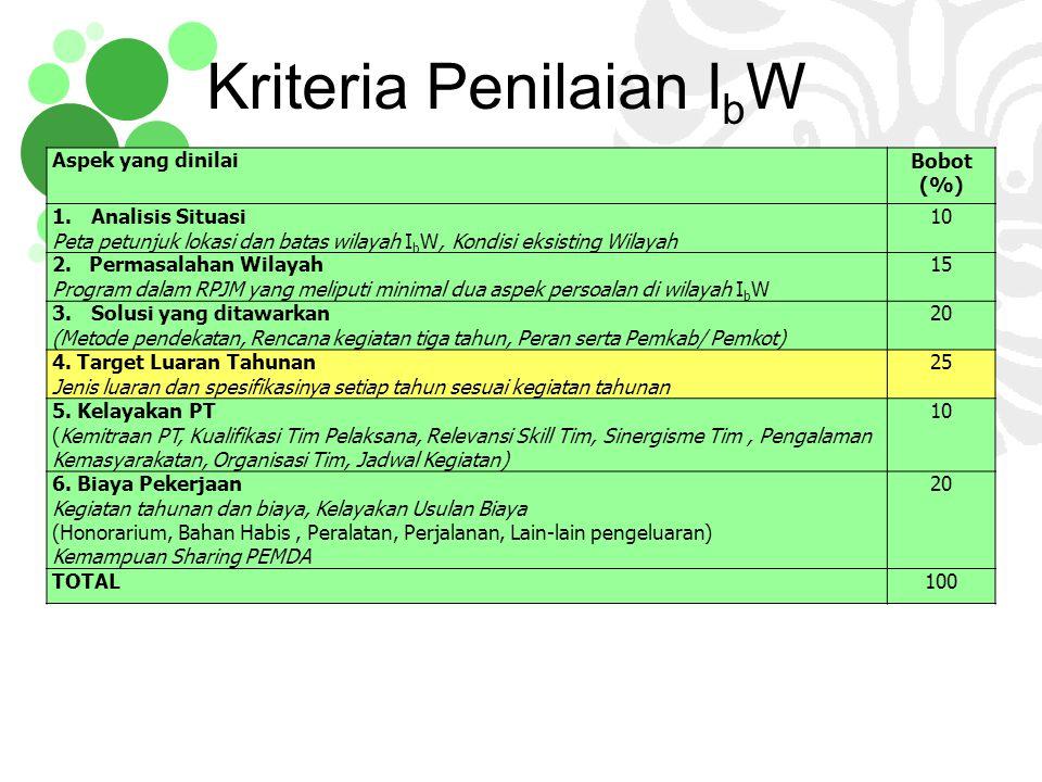 Contoh program I b W Peningkatan Kesadaran Sanitasi Masyarakat Kecamatan Pancoranmas Depok.