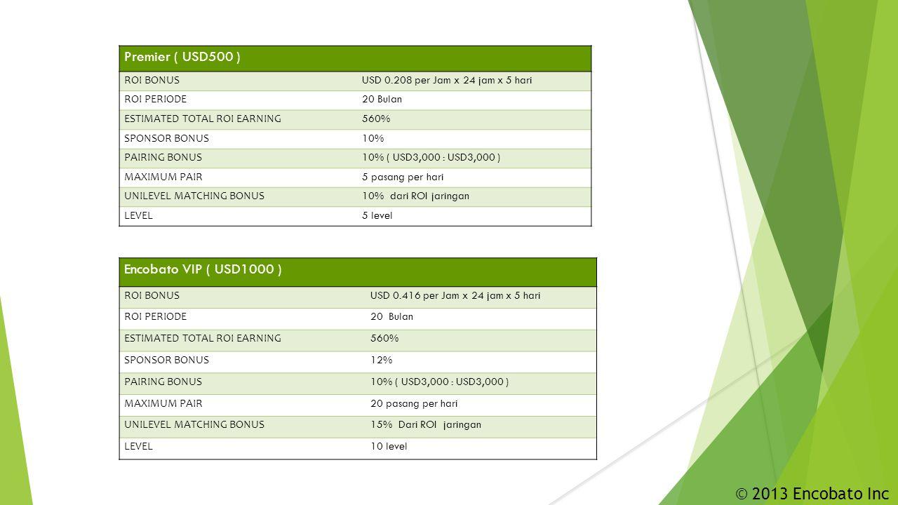 ROI Matching Bonus – 10 Level Dari ROI Jaringan Level 1Bonus ( % ) L 13 L 22 L 32 L 42 L 51 L 61 L 71 L 81 L 91 L 101 Total15 % © 2013 Encobato Inc