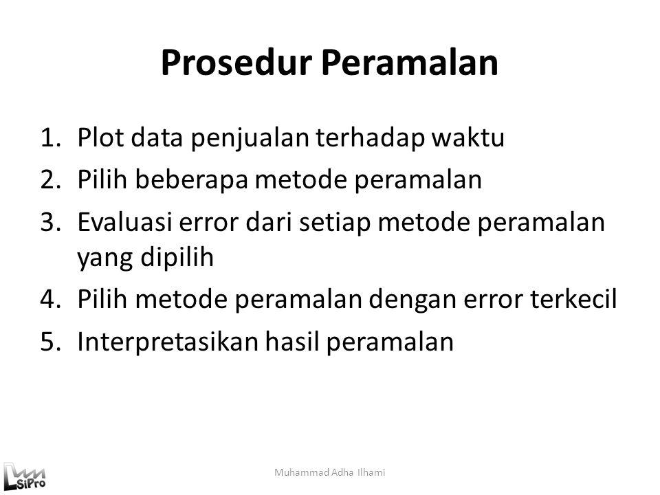 Prosedur Peramalan 1.Plot data penjualan terhadap waktu 2.Pilih beberapa metode peramalan 3.Evaluasi error dari setiap metode peramalan yang dipilih 4
