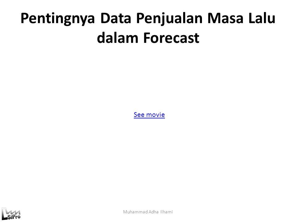 Pentingnya Data Penjualan Masa Lalu dalam Forecast Muhammad Adha Ilhami See movie