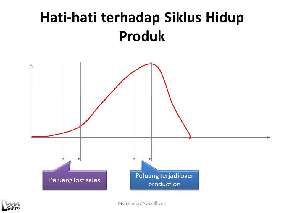 Hati-hati terhadap Siklus Hidup Produk Muhammad Adha Ilhami Peluang terjadi over production Peluang lost sales