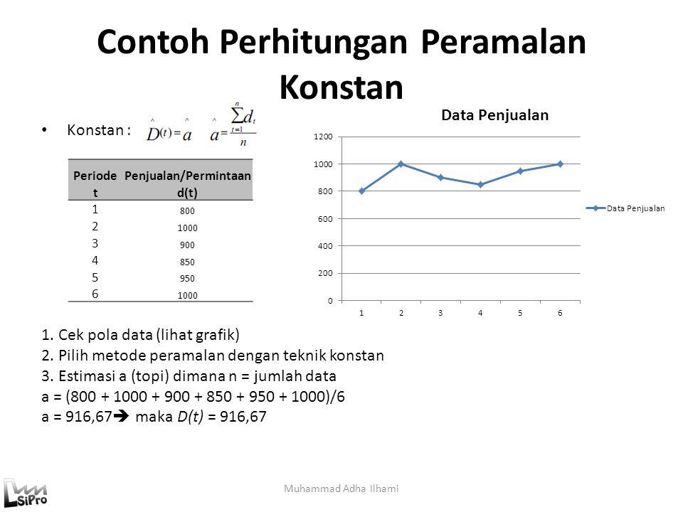 Contoh Perhitungan Peramalan Konstan Konstan : 1. Cek pola data (lihat grafik) 2. Pilih metode peramalan dengan teknik konstan 3. Estimasi a (topi) di