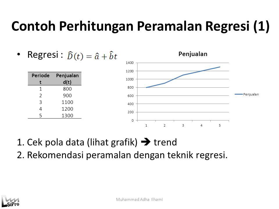 Contoh Perhitungan Peramalan Regresi (1) Regresi : 1. Cek pola data (lihat grafik)  trend 2. Rekomendasi peramalan dengan teknik regresi. Muhammad Ad