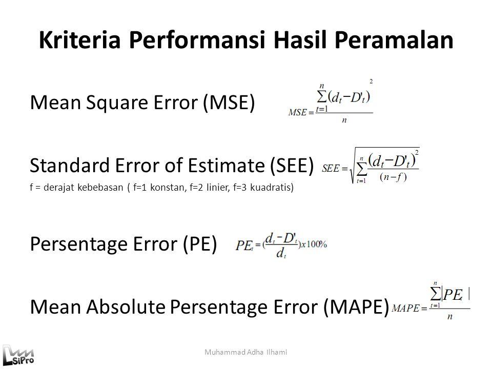 Kriteria Performansi Hasil Peramalan Muhammad Adha Ilhami Mean Square Error (MSE) Standard Error of Estimate (SEE) f = derajat kebebasan ( f=1 konstan