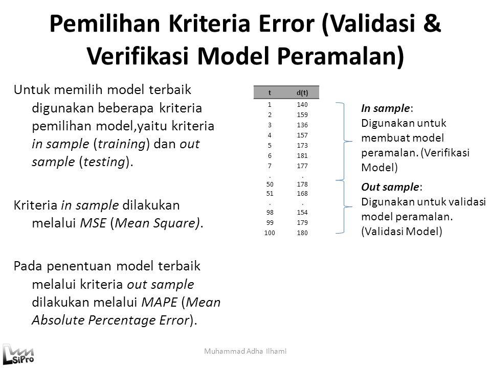 Pemilihan Kriteria Error (Validasi & Verifikasi Model Peramalan) Muhammad Adha Ilhami Untuk memilih model terbaik digunakan beberapa kriteria pemiliha