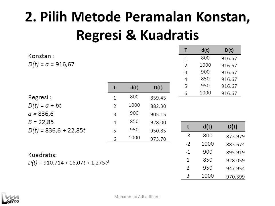 2. Pilih Metode Peramalan Konstan, Regresi & Kuadratis Muhammad Adha Ilhami Konstan : D(t) = a = 916,67 Regresi : D(t) = a + bt a = 836,6 B = 22,85 D(