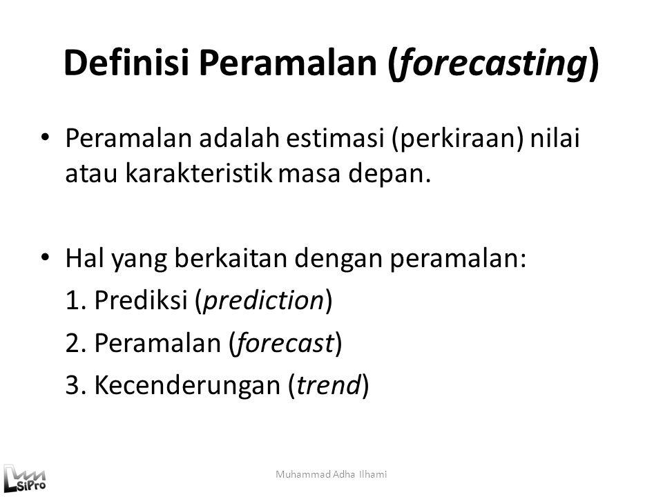 Faktor yang mempengaruhi Permintaan (demand) Variasi random Rencana konsumen Siklus (daur) hidup produk (product life cycle) Pesaing (kompetitor) Perilaku/sikap konsumen Waktu Siklus bisnis Iklan Sales effort Reputasi Desain produk Kebijaksanaan kredit Kualitas Muhammad Adha Ilhami
