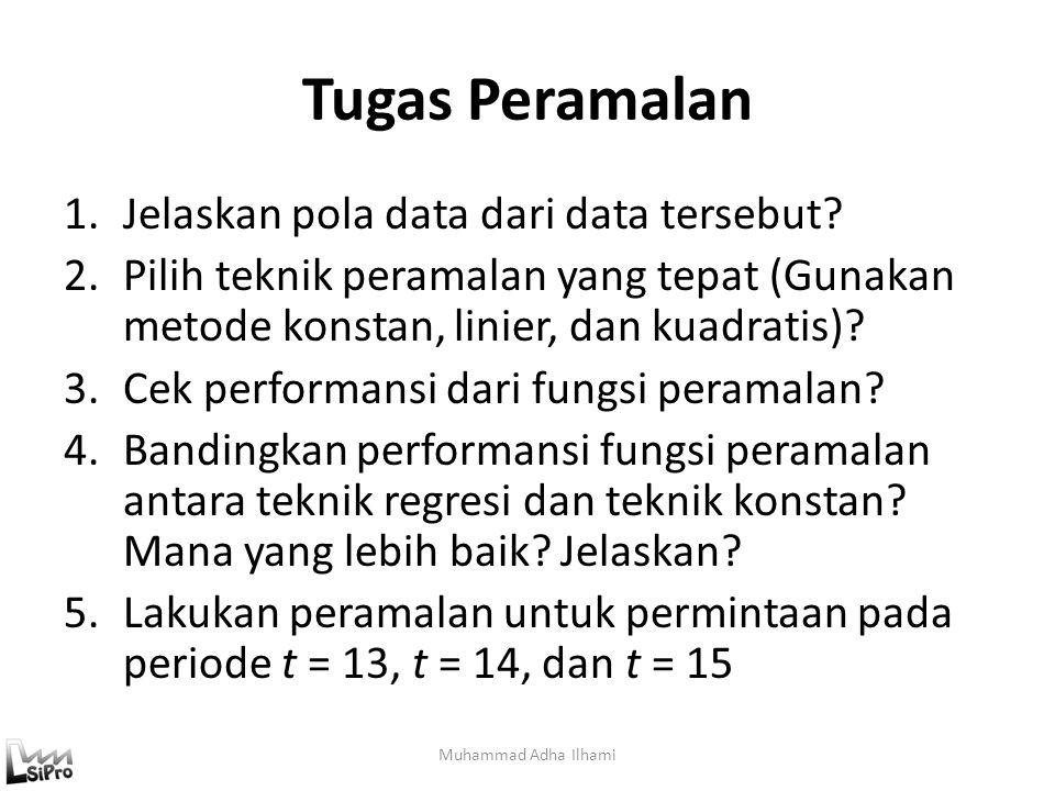 Tugas Peramalan Muhammad Adha Ilhami 1.Jelaskan pola data dari data tersebut? 2.Pilih teknik peramalan yang tepat (Gunakan metode konstan, linier, dan