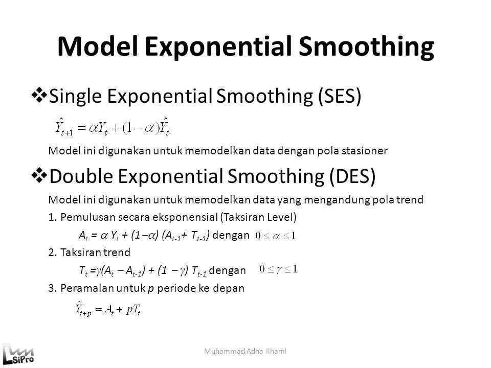 Model Exponential Smoothing Muhammad Adha Ilhami  Single Exponential Smoothing (SES) Model ini digunakan untuk memodelkan data dengan pola stasioner