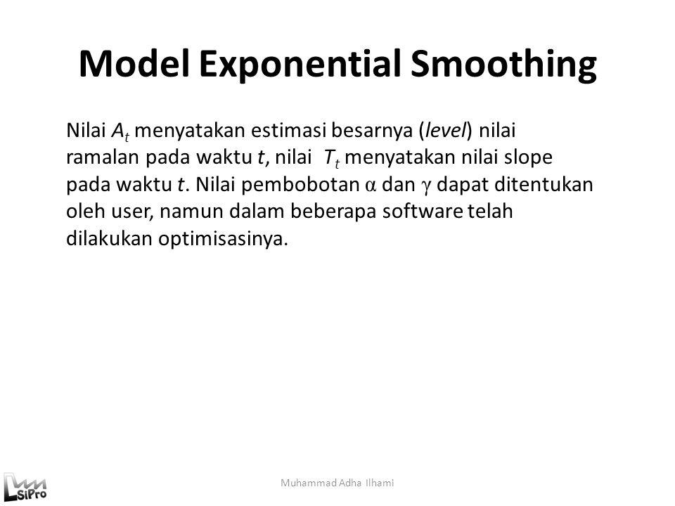 Model Exponential Smoothing Muhammad Adha Ilhami Nilai A t menyatakan estimasi besarnya (level) nilai ramalan pada waktu t, nilai T t menyatakan nilai