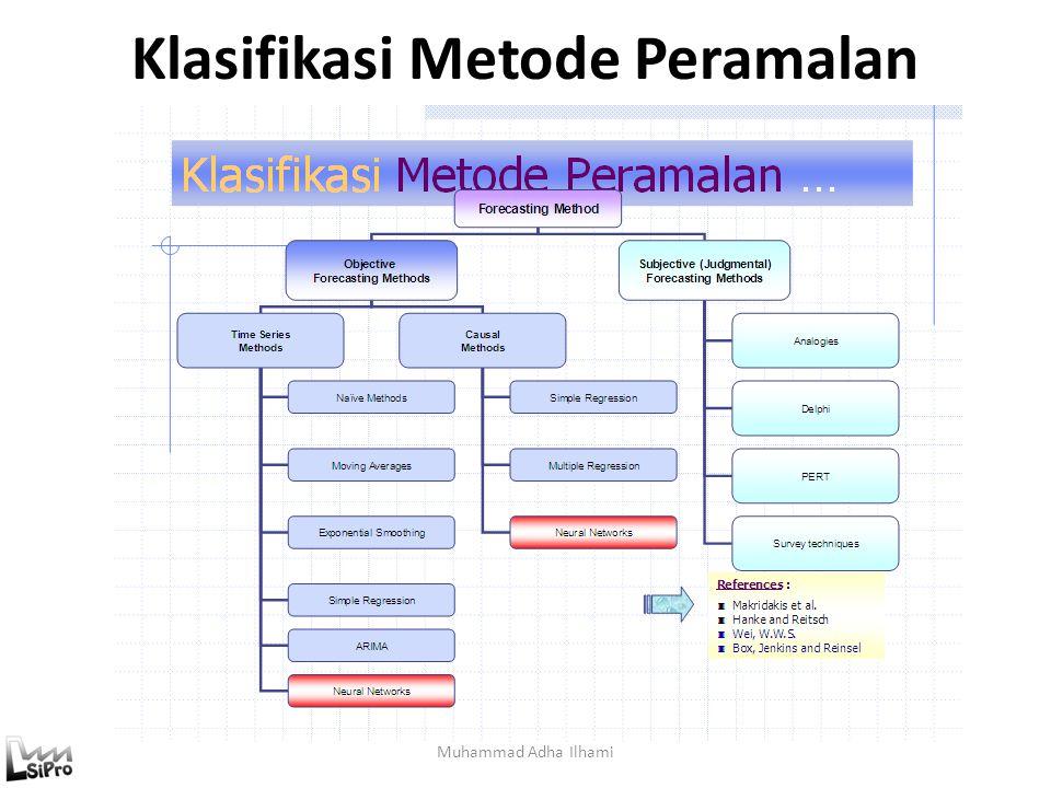 Teknik Peramalan Kuadratis: D(t) = a + bt + ct 2 Estimasi parameter dengan formula: Muhammad Adha Ilhami
