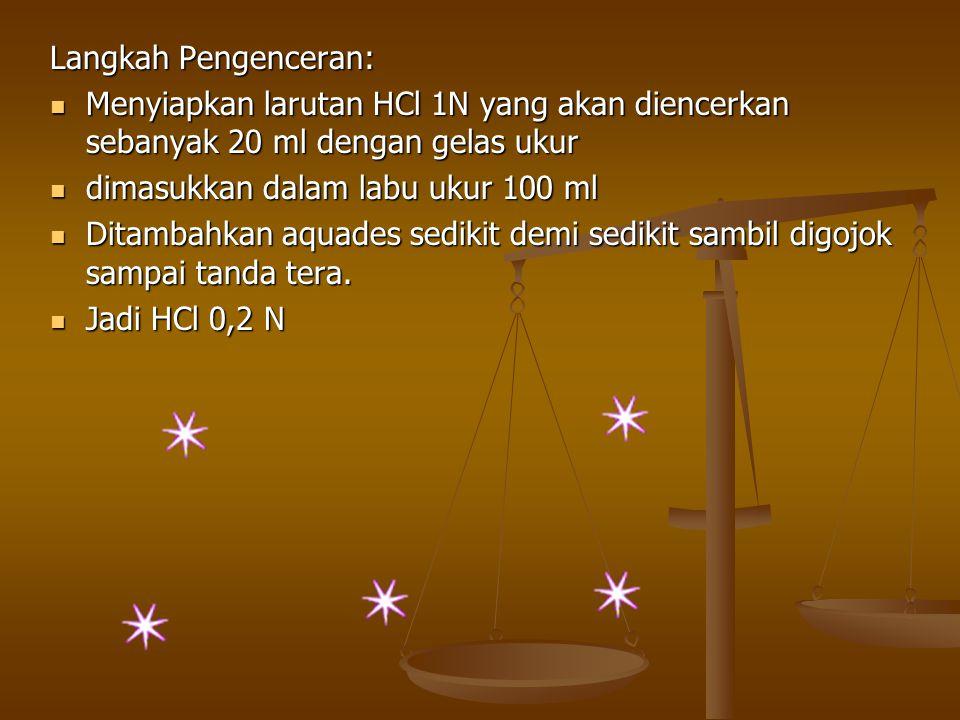 Langkah Pengenceran: Menyiapkan larutan HCl 1N yang akan diencerkan sebanyak 20 ml dengan gelas ukur Menyiapkan larutan HCl 1N yang akan diencerkan se