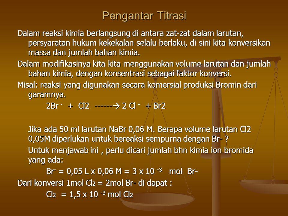 Br- = 3 x 10 -3 mol Cl 2 = 1,5 x 10 -3 mol Akhirnya dicari volume klorin yang diperlukan : 1,5 x 10 -3 mol 1,5 x 10 -3 mol -------------------- = 3 x 10 -2 L larutan 0,05 M 0,05 M Reaksi tersebut diatas memerlukan 3 x 10 -2 L atau 30 mL Cl 2
